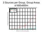 3 sources per group group areas of 600x600m2