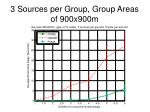 3 sources per group group areas of 900x900m2