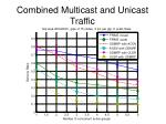 combined multicast and unicast traffic