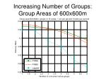 increasing number of groups group areas of 600x600m
