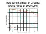 increasing number of groups group areas of 600x600m1