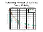 increasing number of sources group mobility1