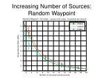 increasing number of sources random waypoint1
