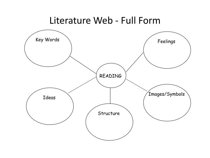 literature web full form n.