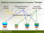 filling the financial statement assertion buckets