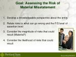 goal assessing the risk of material misstatement