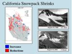 california snowpack shrinks