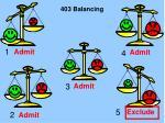 403 balancing