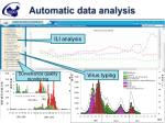 automatic data analysis