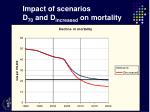 impact of scenarios d 70 and d increased on mortality