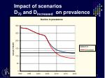 impact of scenarios d 70 and d increased on prevalence