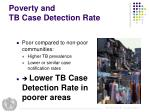poverty and tb case detection rate