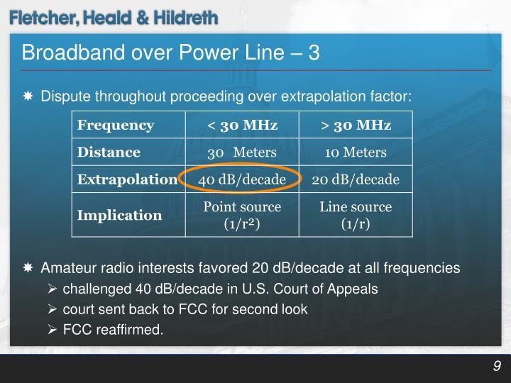 Broadband over Power Line – 3