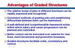 advantages of graded structures