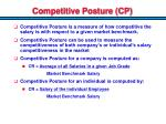 competitive posture cp