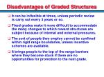 disadvantages of graded structures