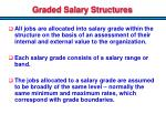 graded salary structures
