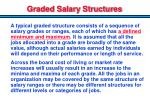 graded salary structures1