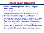 graded salary structures4
