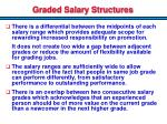 graded salary structures5