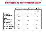 increment vs performance matrix
