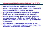 objectives of performance related pay prp