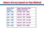 salary survey based on hay method1