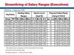 streamlining of salary ranges executives