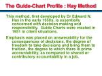 the guide chart profile hay method