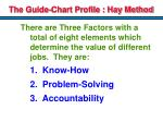 the guide chart profile hay method1