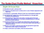 the guide chart profile method know how2