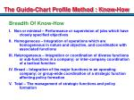 the guide chart profile method know how3