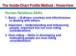 the guide chart profile method know how4