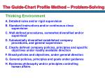 the guide chart profile method problem solving