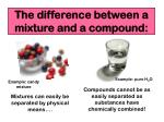 the difference between a mixture and a compound