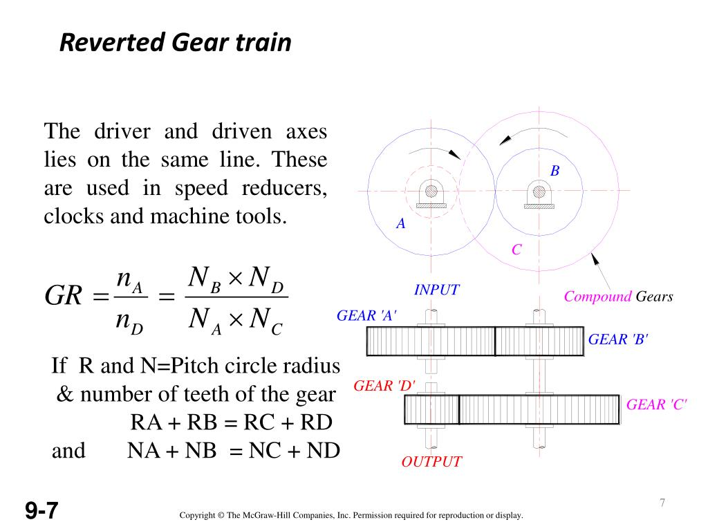 reverted gear train the