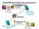 asymmetric key algorithms1