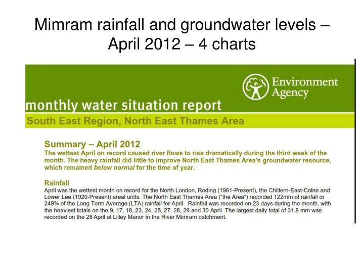 mimram rainfall and groundwater levels april 2012 4 charts n.