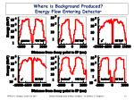 where is background produced energy flow entering detector