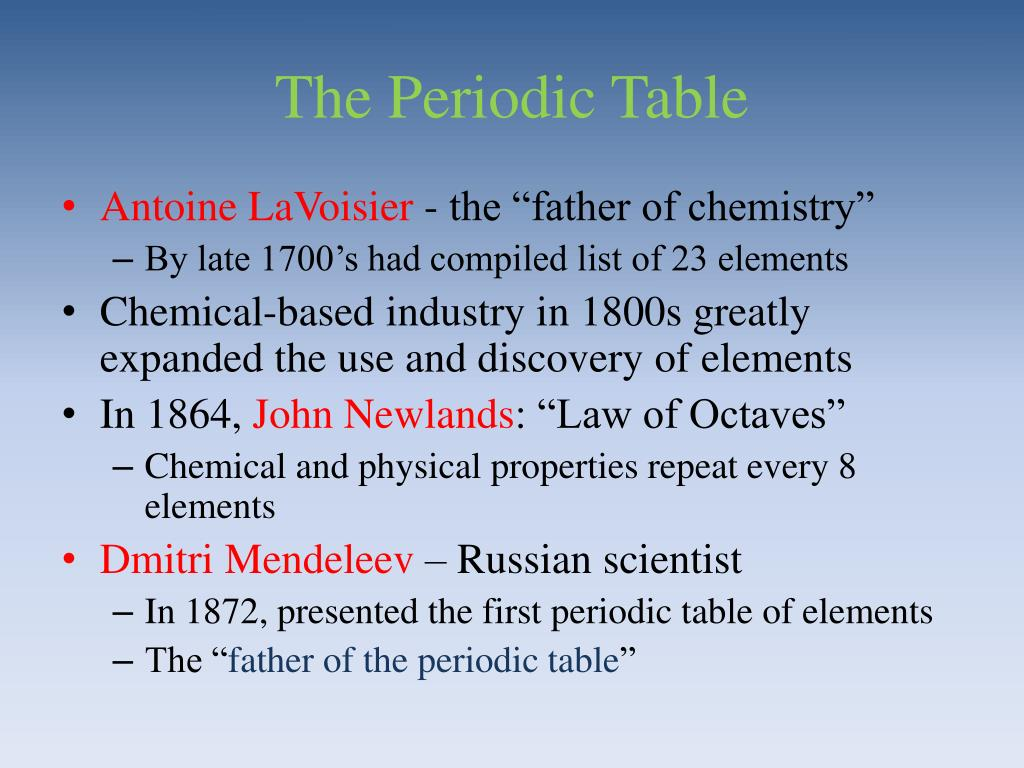 Ppt The Periodic Table Powerpoint Presentation Id6840776