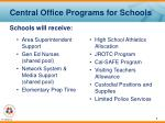 central office programs for schools