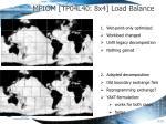 mpiom tp04l40 8x4 load balance