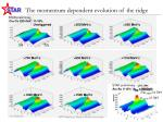 the momentum dependent evolution of the ridge