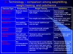 c terminology comparison among weightlifting weight training and calisthenics