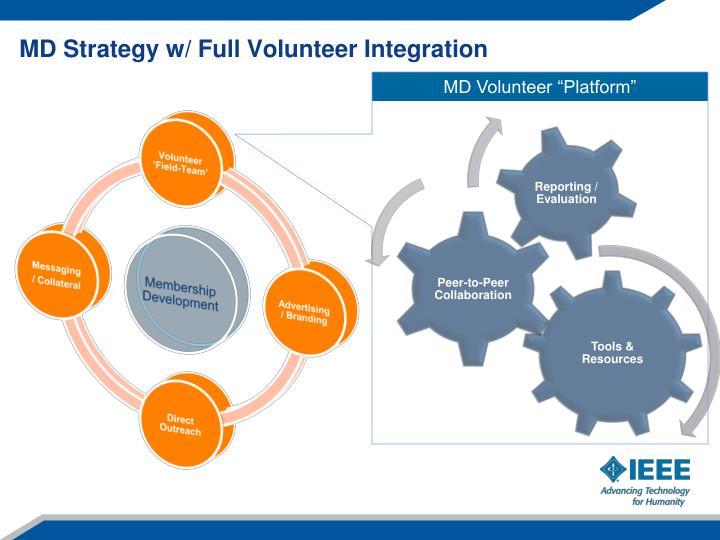 MD Strategy w/ Full Volunteer Integration