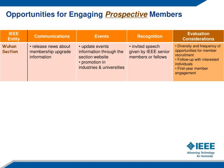 Opportunities for Engaging