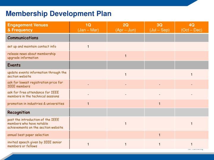 Membership Development Plan
