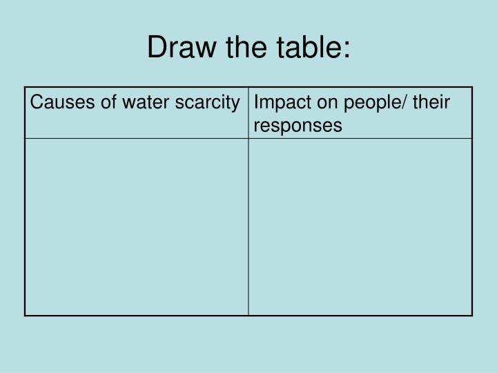 Draw the table: