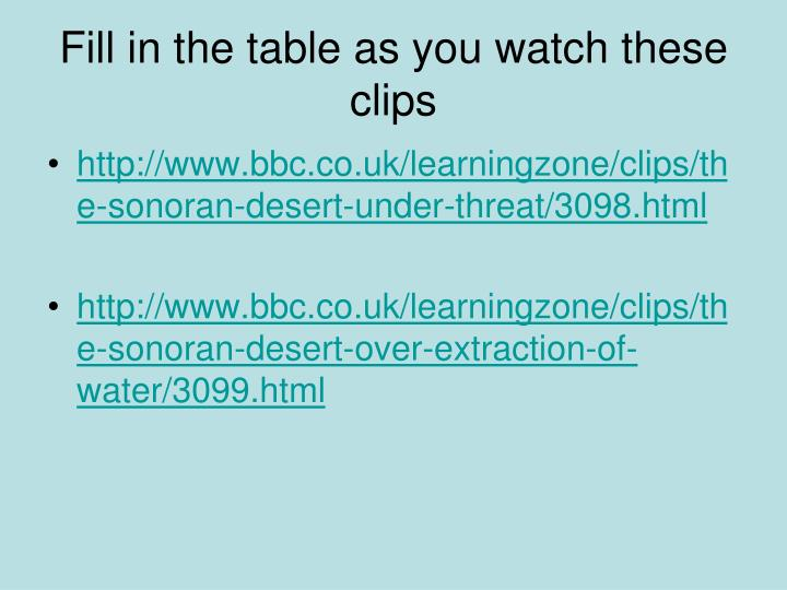 Fill in the table as you watch these clips