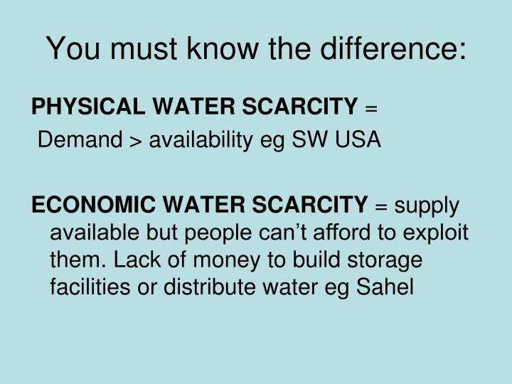You must know the difference: